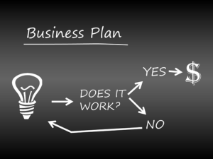 Read more about the article Business Mindset Part One